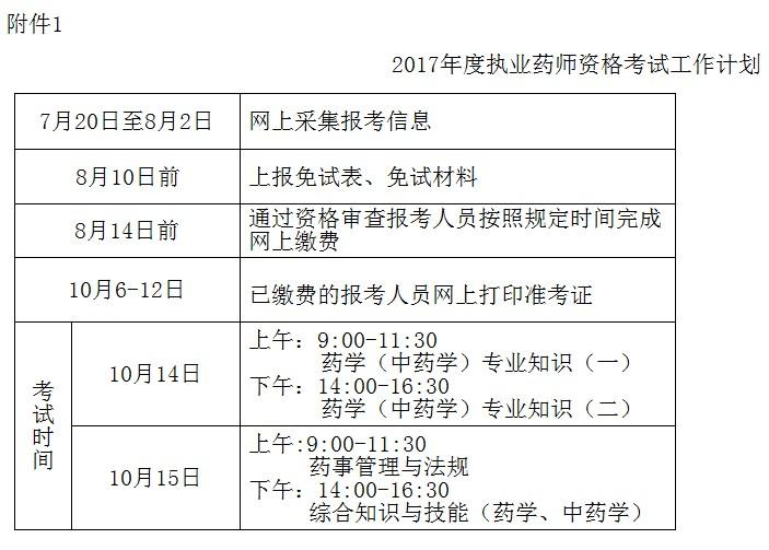 2017河北人事考试网执业药师报名入口时间