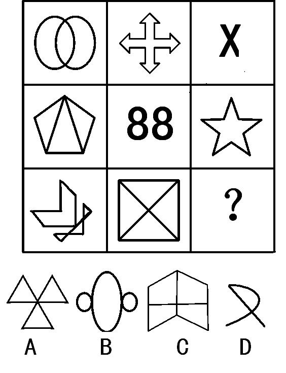 【解析】正确答案A。考查对称轴的条数。第一行对称轴条数分别是2、4、2;第二行分别是1、2、5;每行相加都等于8。第三行前两个分别是1、4。 二、中心对称 所谓中心对称就是把一个图形绕着某个点旋转180,如果能够与另一个图形能够重合,就称这两个图形关于这个点成中心对称。 例5.