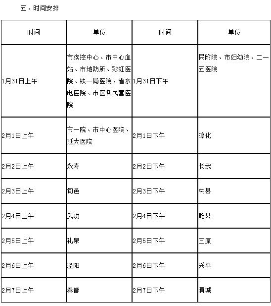 2018年陕西省咸阳市医师资格考试报名工作通知