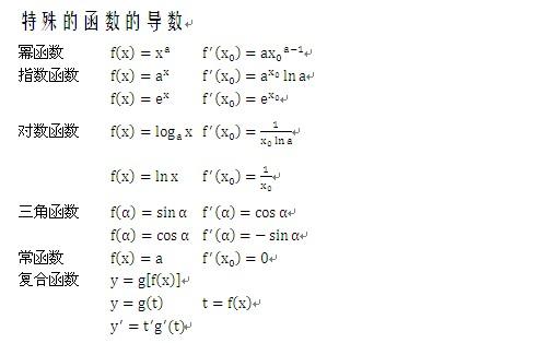 2014高考数学复习资料-导数公式