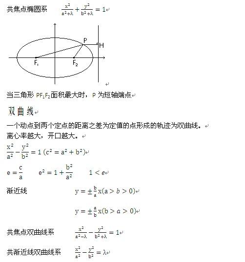 2014高考数学复习资料-椭圆公式