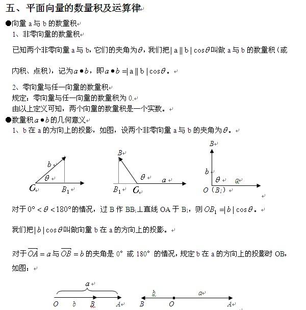 高中数学必修四知识点总结:平面向量的数量积与运算