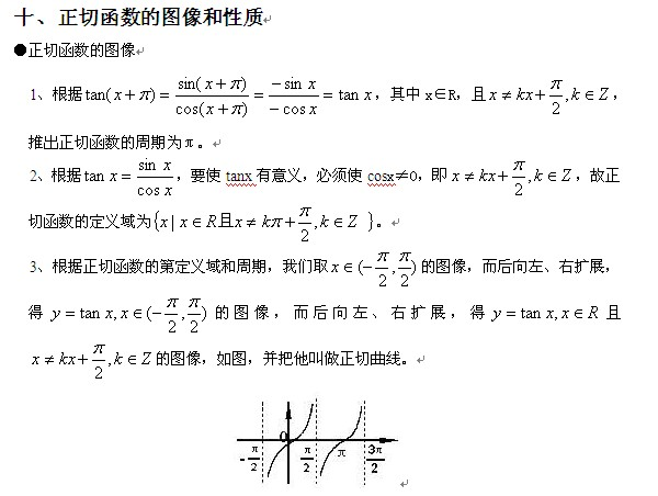 2015高考数学必修四知识点总结:正切函数的图像和