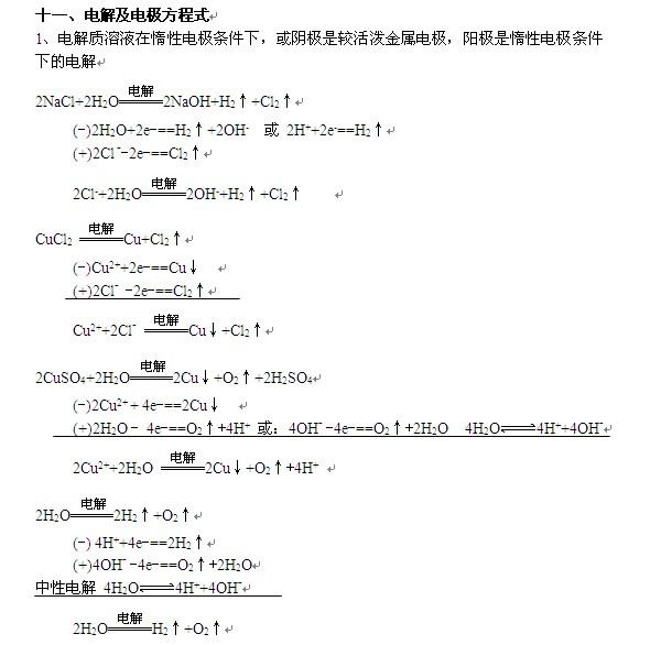 2017高考化学方程式公式
