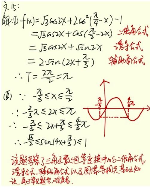 新东方名师孙明杰解析海淀高三数学期中考试三角函数题