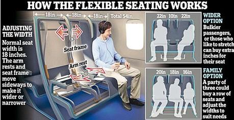 英公司设计可调飞机座椅满足肥胖旅客