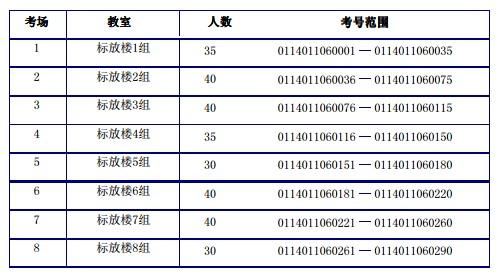 北京电影学院2014年考场安排:电影录音方向图片