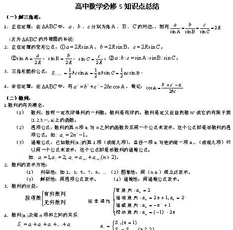 高二数学备考:高中数学必修知识点总结