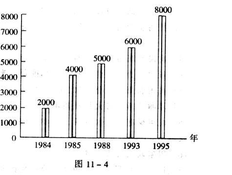 中国的人口教学设计_人口学校教学计划图片