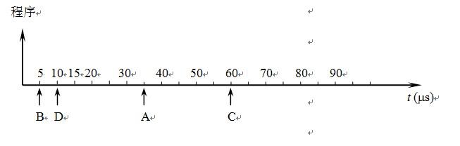 8k8位),   ram(1k4位,2k8位,4k8位)   及74138译码器和其他门电路(门