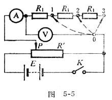 中学生物理小常识:欧姆定律的演示