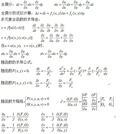 2015考研高等数学重点公式(多元函数微分法)