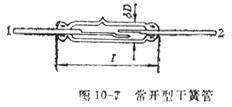中学生物理小常识:常开型干簧管
