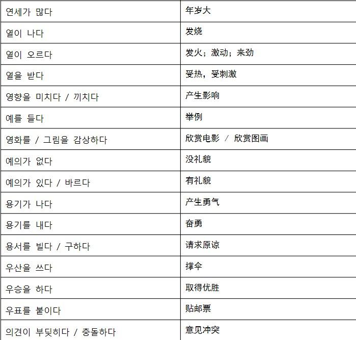 欧巴你好之常用韩语短语篇