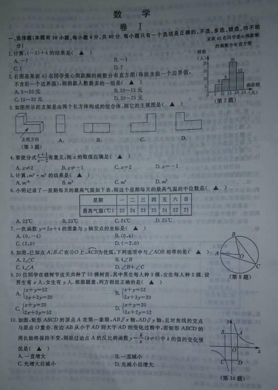 数学中考初中历年试题>初中讯青岛浙江2014年v数学已经结束温州指标生正文图片