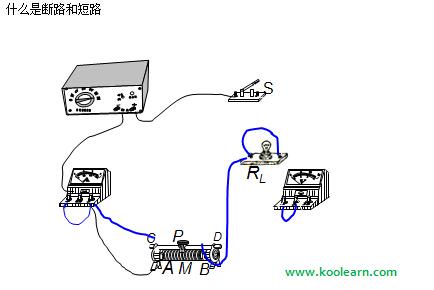 高二物理教案:电路故障的分析