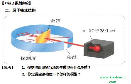 高二物理教案:原子核式结构