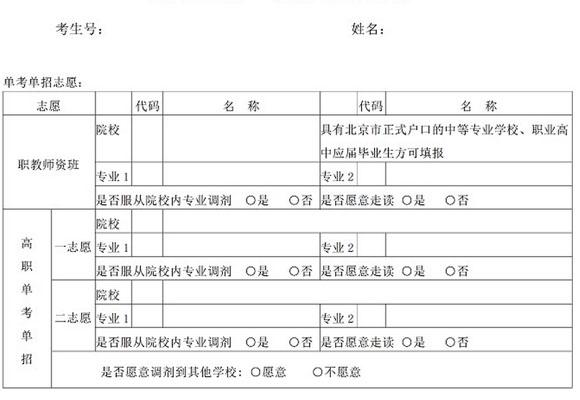 北京2014年高考志愿表样本(单考单招)_高考_新东方在线