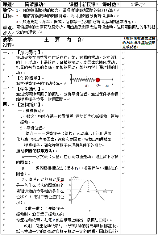 高二物理教案:简谐振动