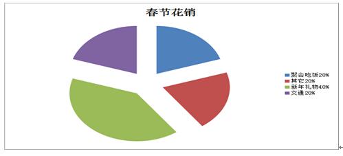 考研英语二作文预测_2015考研英语真题大小作文命中对比解读_考研_新东方在线