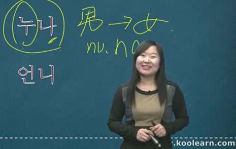 RunningMan公开课—礼貌称呼篇