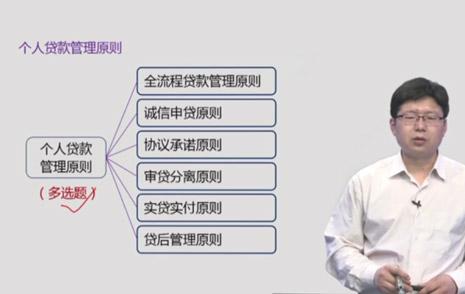 个人贷款重要考点:管理原则和贷款流程