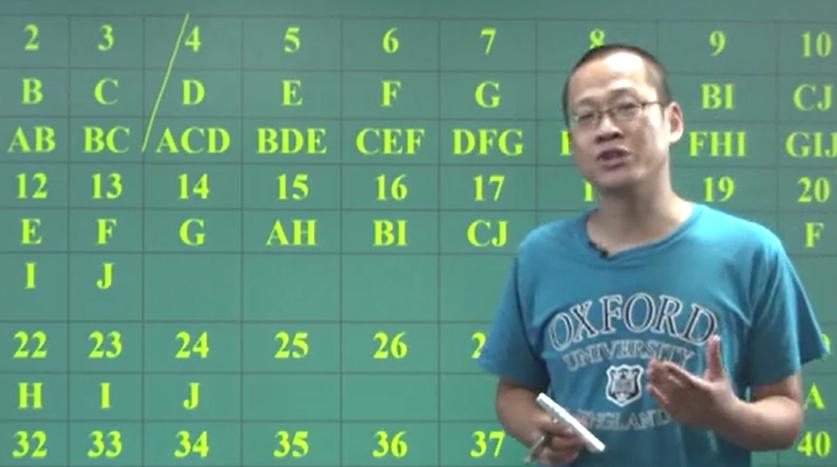 大学英语六级导学——王江涛(2)