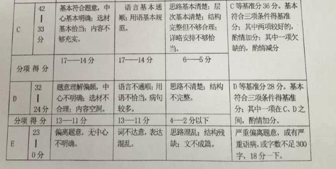 2016上海中考英语口诀语法:反意疑问句用法v口诀上海初中虹口图片