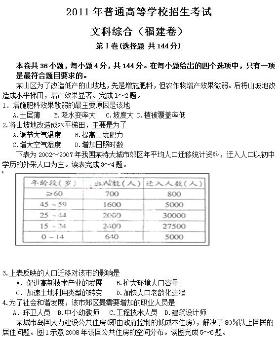2011年福建高考文科综合试题及答案