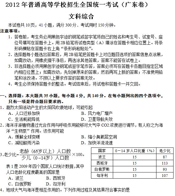 2012年广东高考文科综合试题及答案