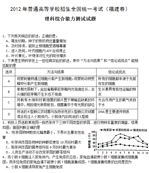 2012年福建高考理科综合试题及答案