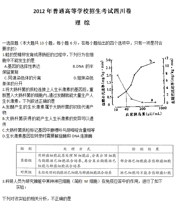2012年四川高考理科综合试题及答案
