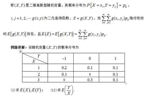 二维离散型随机变量函数的数学期望