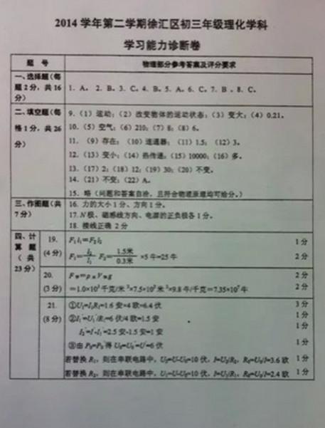 上海徐汇区2015年中考物理二模试题答案