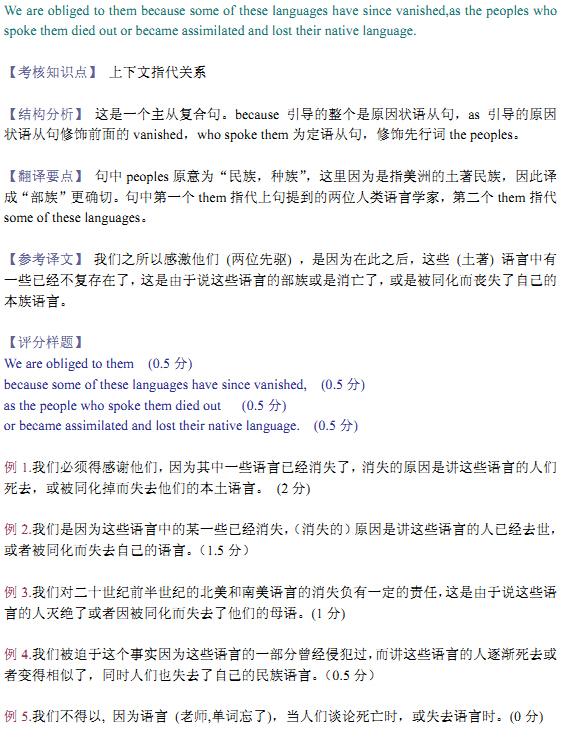 2004年考研英语真题翻译详解 2