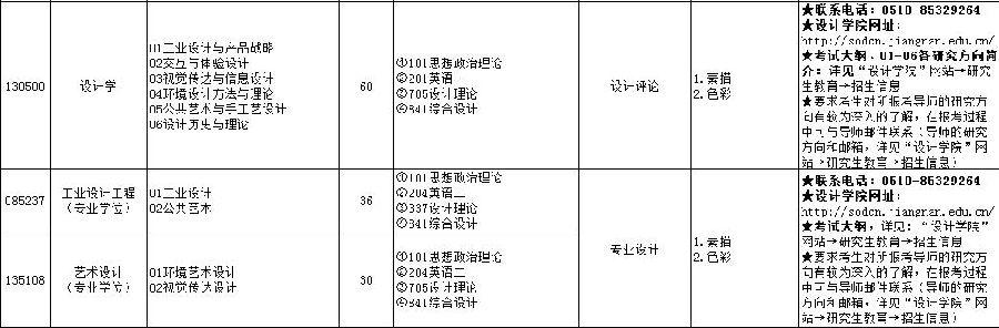 准备考云南大学或者贵州大学的社会