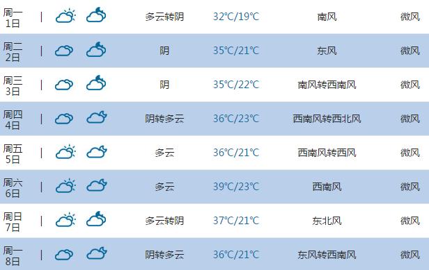2015高考气象台 保定天气预报 6月7日 8日