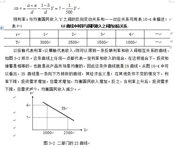 2016考研宏观经济学基础知识:is曲线
