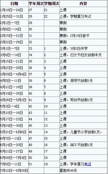 > 正文    新东方在线中考网整理了《2015深圳中小学暑假放假时间安排
