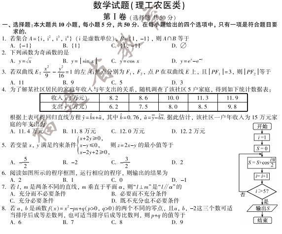 2015福建高考理科数学试题(图片版)