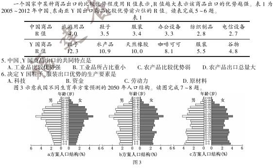 福建2015高考文科综合试卷试题