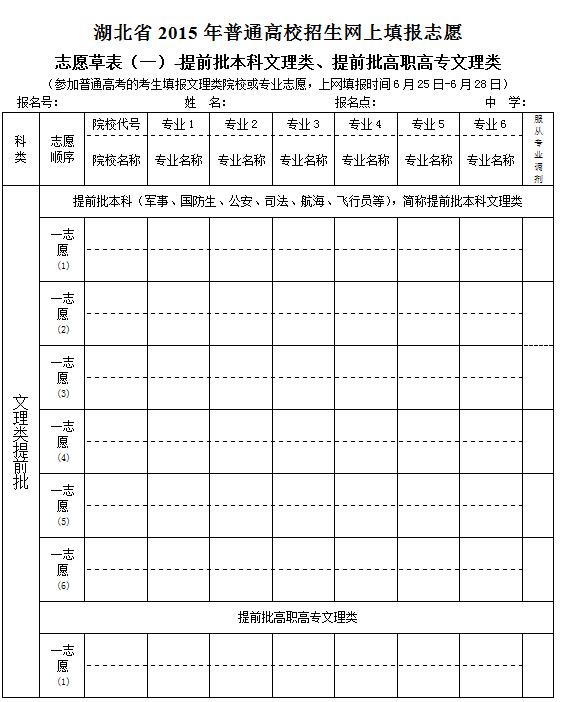 湖北2015高考网上填报志愿样表及填写说明 高