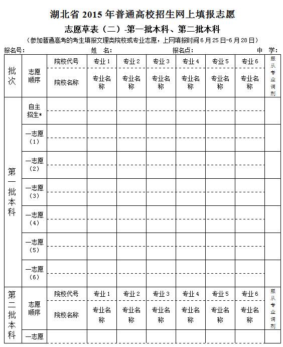 高考志愿填报样表下载