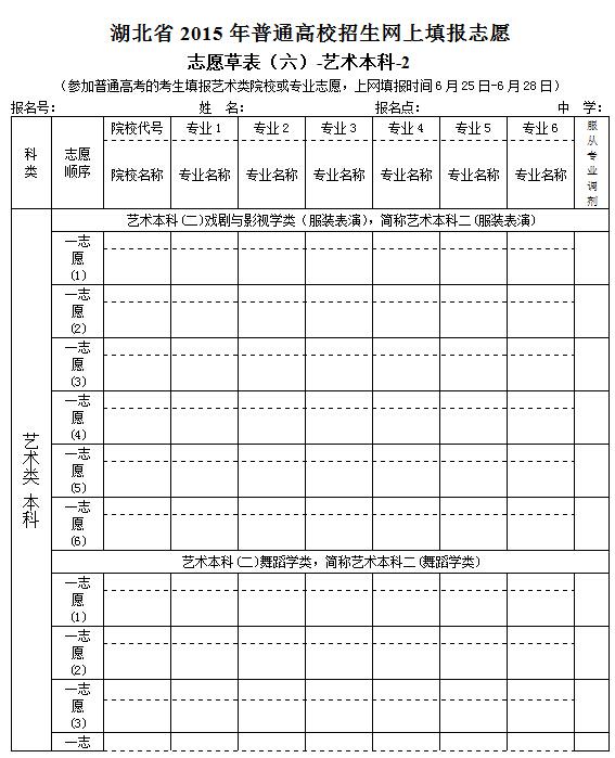 湖北2015高考网上填报志愿样表及填写说明第