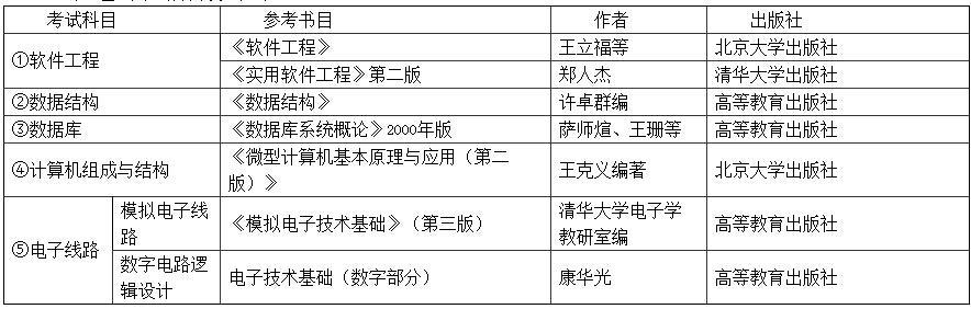 2015北京大学在职集成电路工程硕士招生简章