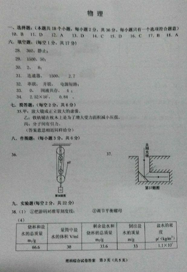 2015贵州铜仁中考物理答案