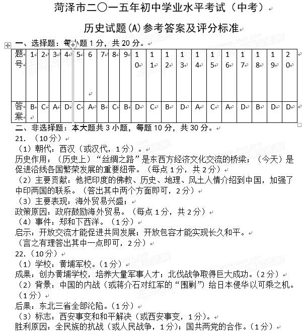 2015年山东菏泽中考历史