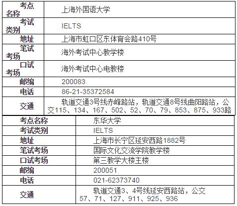 关于上海市新增雅思考场的通知(图)