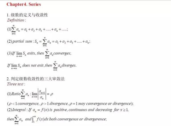 ap考试基础知识宝典:微积分公式大全