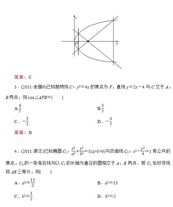 [2016高考数学]复习专题:椭圆,双曲线,抛物线